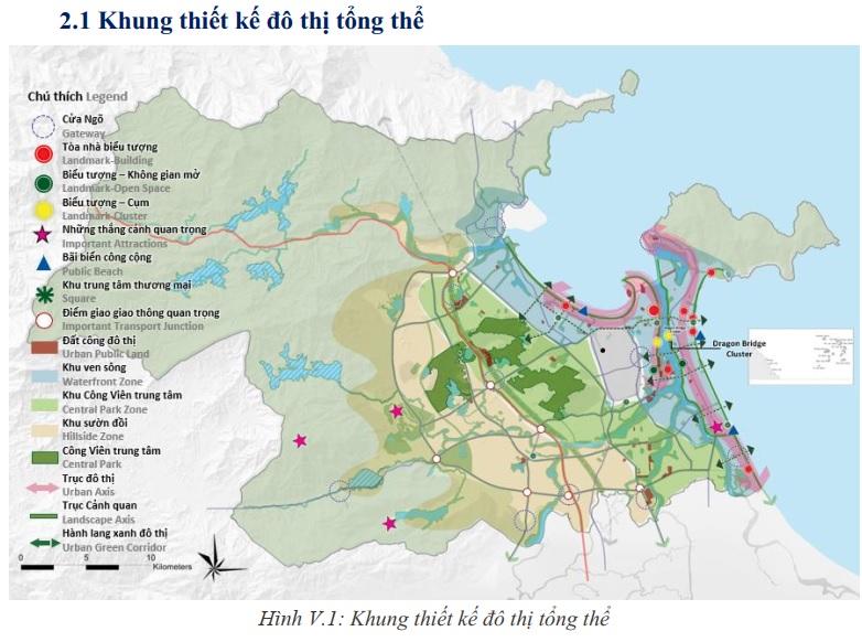 Bản tin thị trường bất động sản Đà Nẵng ngày 10/6/2021 của VRM